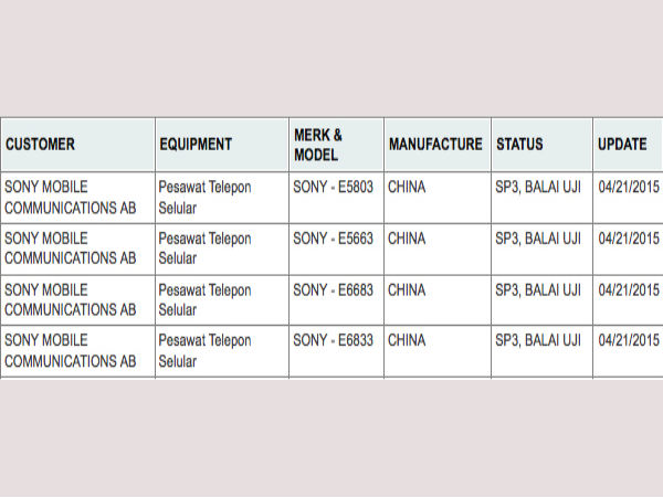 Upcoming Sony Xperia Z4 Compact, Z4 Ultra spotted on Indonesian Postel