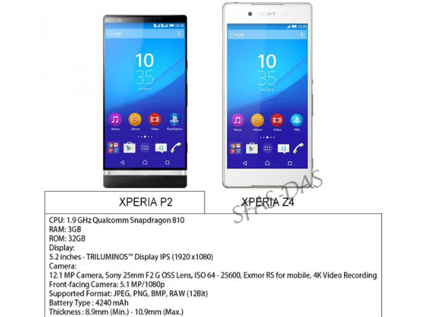 Sony Xperia P2 Spotted Online With 4240mAh Battery [Report]