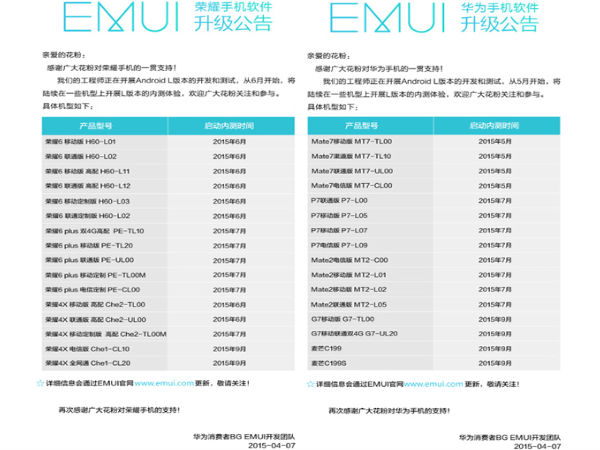 Huawei Devices To Recieve Android Lollipop Next Month