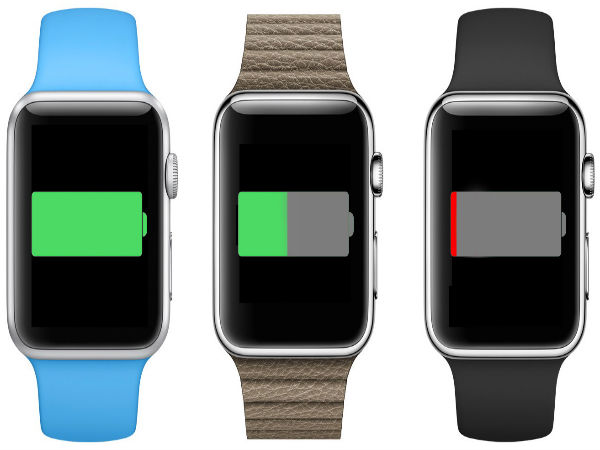 8 Surprizing Facts About The Apple Watch You Need To Know