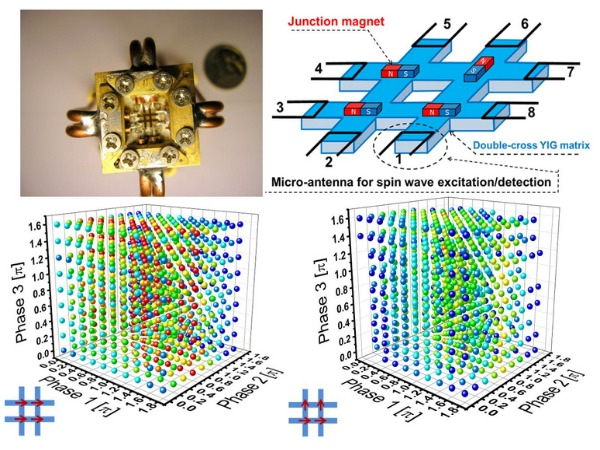 New Device to Improve Speech and Image recognition