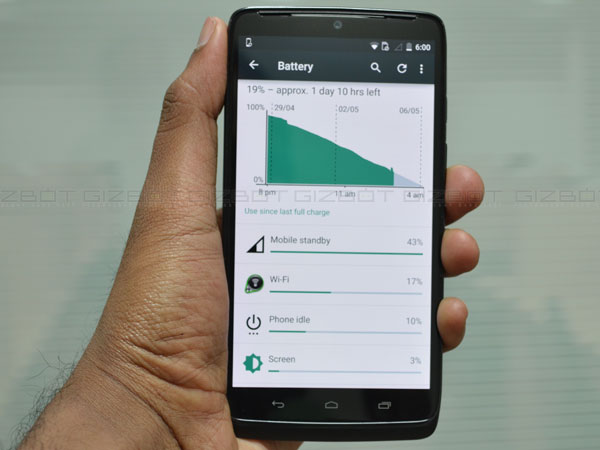 Motorola Moto Turbo Review