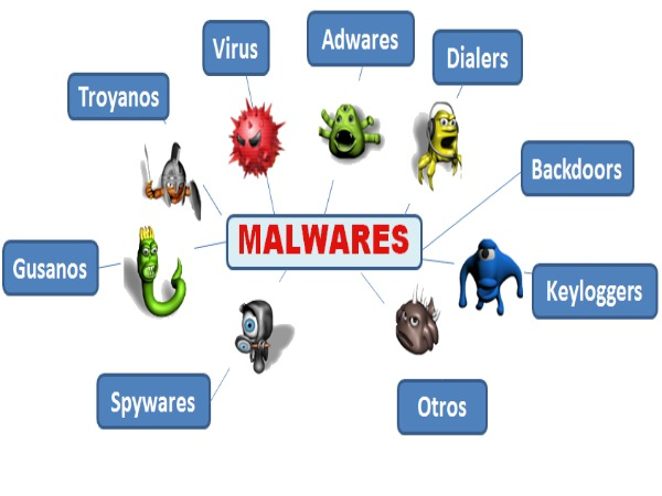 Govt facility in 3 months to Clean Malwares from Mobiles, PCs