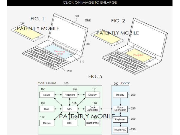 Samsung Granted Patent For Dual OS NoteBook And Phablet Dock
