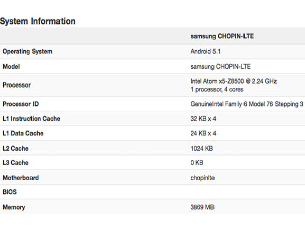 Samsung Forthcoming High-end Tablet With 4GB RAM Spotted On Geekbench