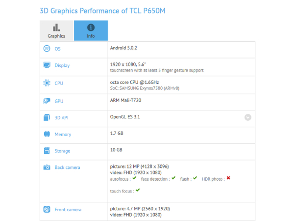 TCL 5.6-Inch Phablet Spotted In Benchmark With Octa-Core Exynos Proces