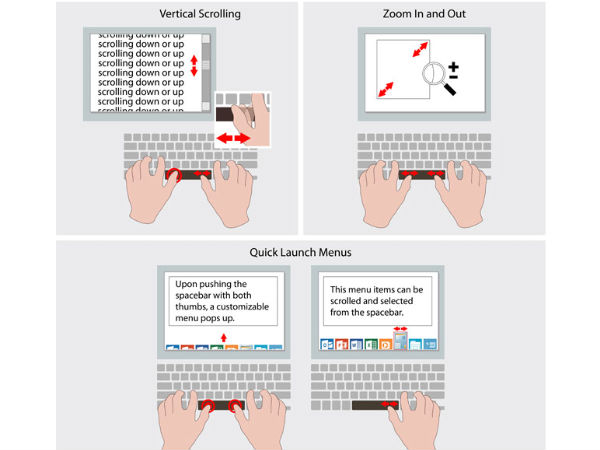 Synaptic's Pinch To Zoom And Touch Sensitive Keyboard