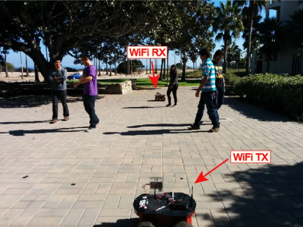 Wi-Fi signals can help count people in a crowd