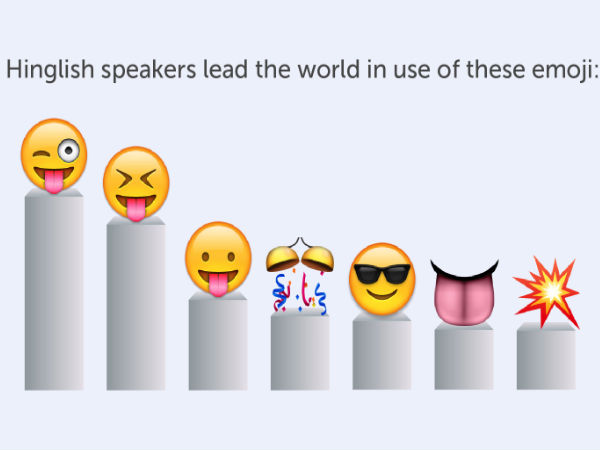 Emoji Report: Hinglish Users Love to Party
