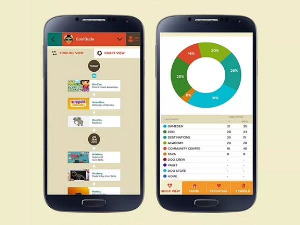 Big B unveils online ecosystem for children