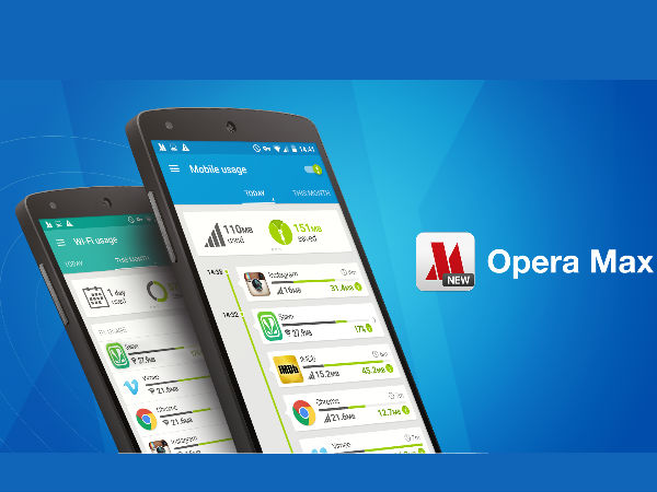 Opera Max: Data Management & Saving App Launched in India