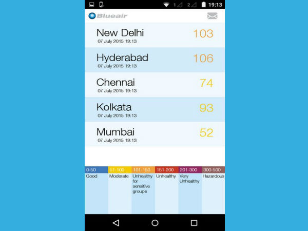 Blueair launches air pollution warning App on Android
