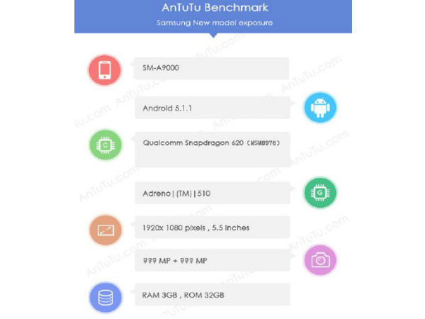 Samsung's Upcoming Galaxy A9 Spotted on AnTuTu Benchmark [Report]