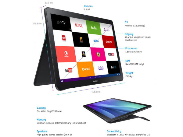 Samsung Galaxy View 18.4-inch tablet is now official, weighs 2.65kg