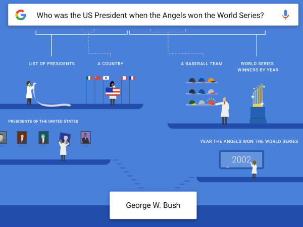 Here's how the new Google App understands Complex Search questions