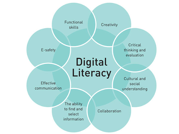 SAP opens digital literacy centres in 12 cities
