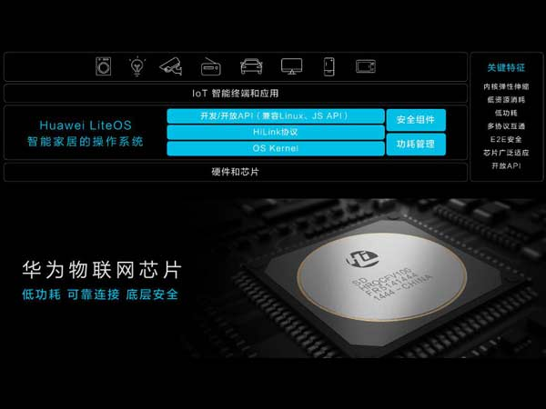 Huawei HiLink SDK, Lite OS for Smart Home device coming in 2016