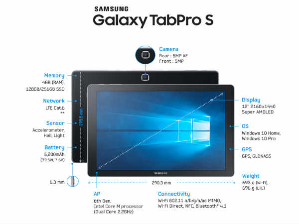 Samsung TabPro S is Korea's answer to America's Surface Pro 4