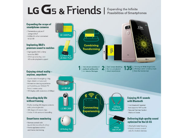 LG G5 Pre-Order In India Begins From May 21: 5 Reasons To Buy It