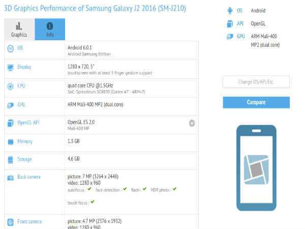 Samsung Galaxy J2 Exists: These Are 5 Assured Features Of The Phone