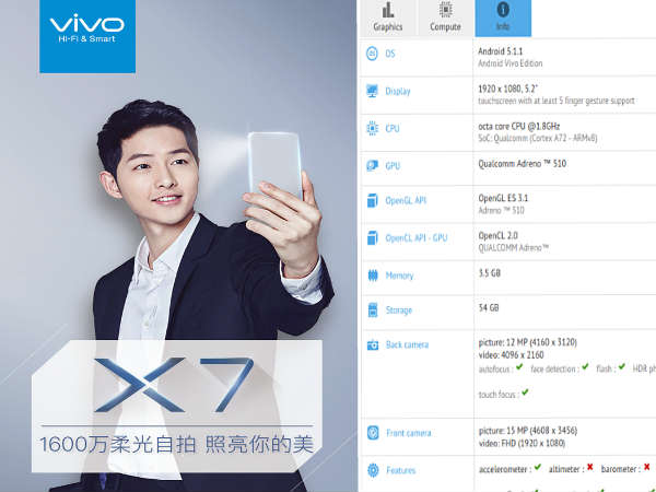 Vivo X7 Spotted Online with 16MP Selfie Camera: All You Need to Know