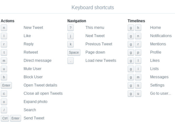 Make use of keyboard shortcuts