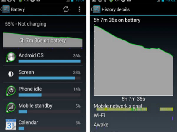 Here 5 simple ways to boost your tablet's battery power