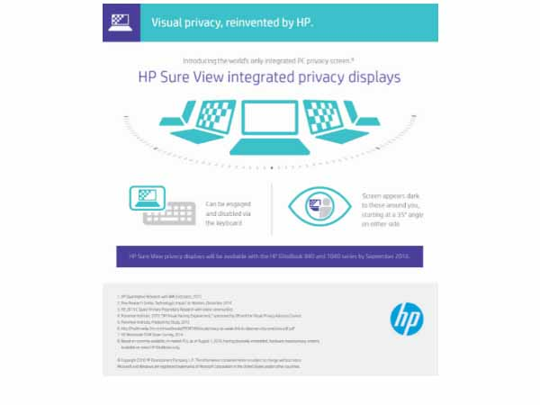HP Unveils World's First NoteBooks with Integrated Privacy Screens!!