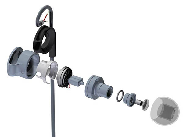 How to Wisely Make a Choice While Buying In-Ear Earphones: 6 Points