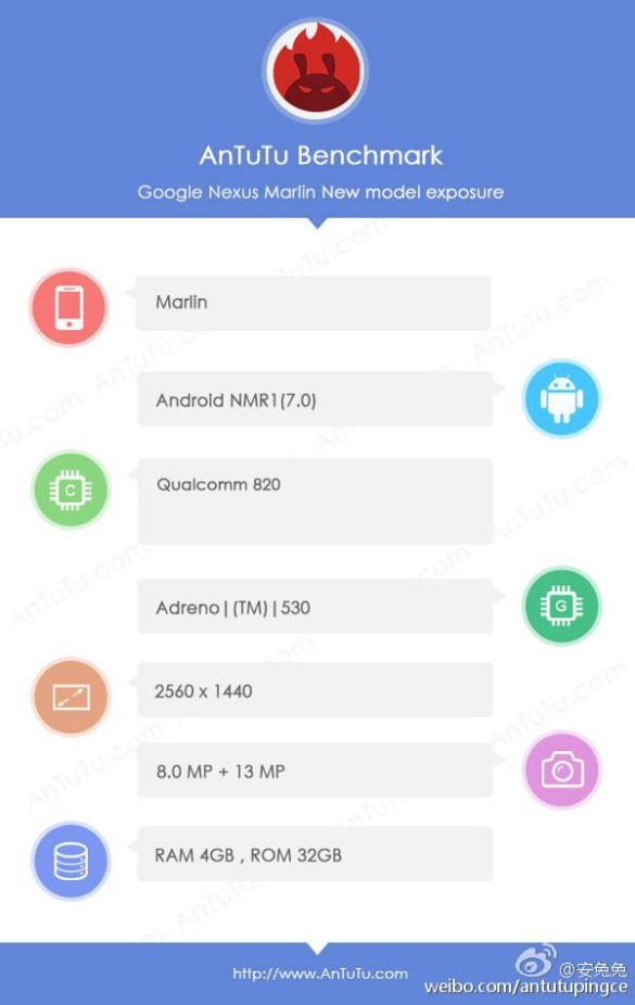 Nexus Marlin Specifications Leaked Via AnTuTu Benchmark