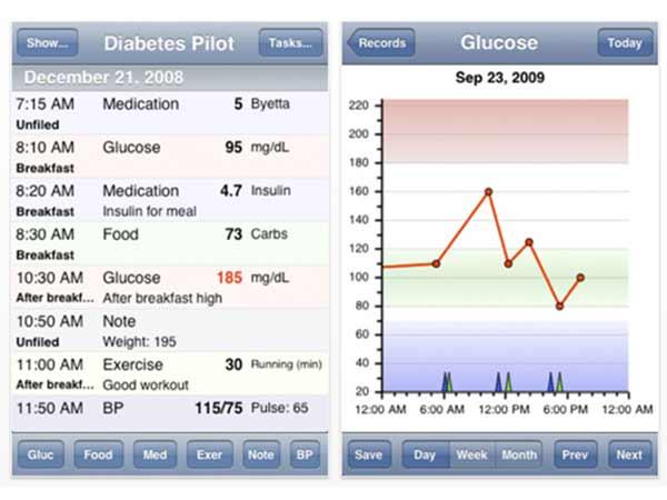 How to use a smartphone as a diabetes checker gizbot