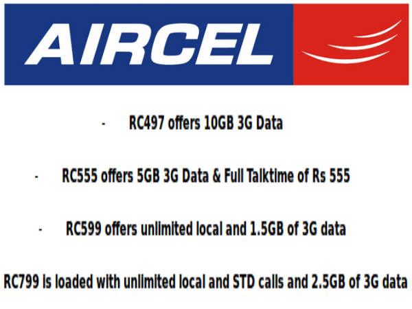 Aircel Launches 4 Full Talktime and Lowest Data Packs