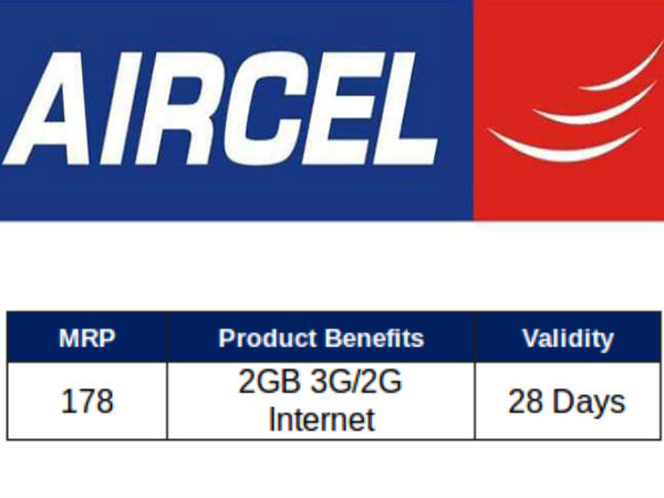 Aircel Intros Cheapest 3G Plan, Offers 2GB Data at Just Rs.178