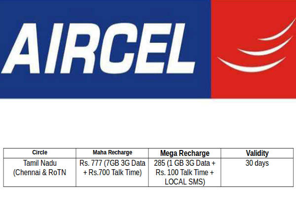Aircel Offers 'Limit Se Zyada' Plan with 3G Data, Calls and SMS