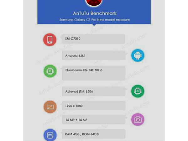 Samsung Galaxy C7 Pro Spotted on Antutu Benchmark