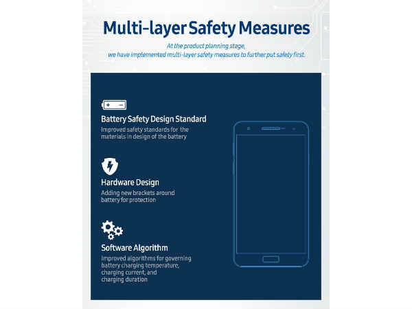 Samsung announces quality assurance measures to improve product safety