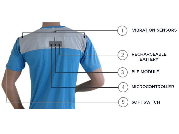 Broadcast Wearables launches the world's 1st smart fitness t-shirt