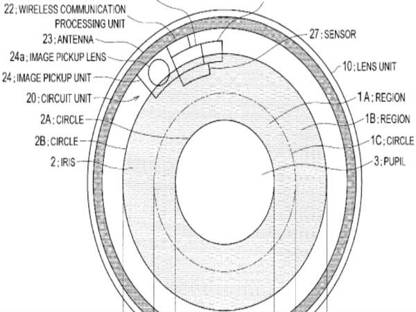 Sony's patented contact lens can record videos with blink of an eye