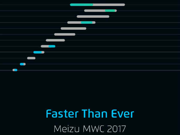 Meizu MWC 2017 event set for February 28; here's what to expect