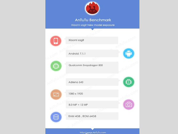 Xiaomi Mi 6 final specs revealed on AnTuTu ahead of the launch