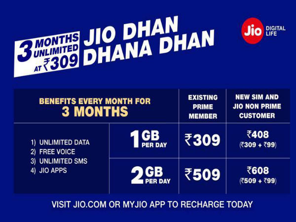 TRAI clears  Reliance Jio's  Dhan Dhana Dhan offer: Report