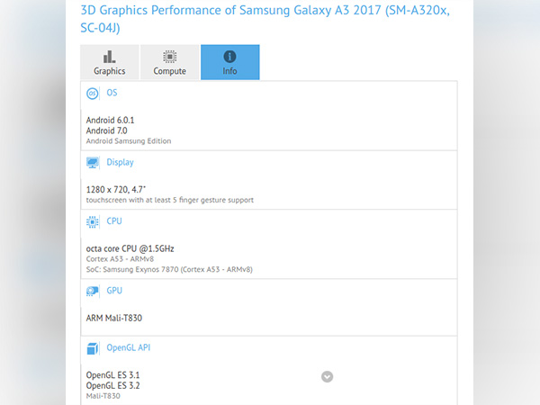 Samsung Galaxy A3 (2017) spotted on GFXBench