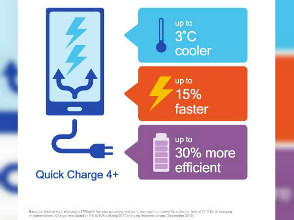 Quick Charge 4 Plus with 15% faster-charging abilities unveiled