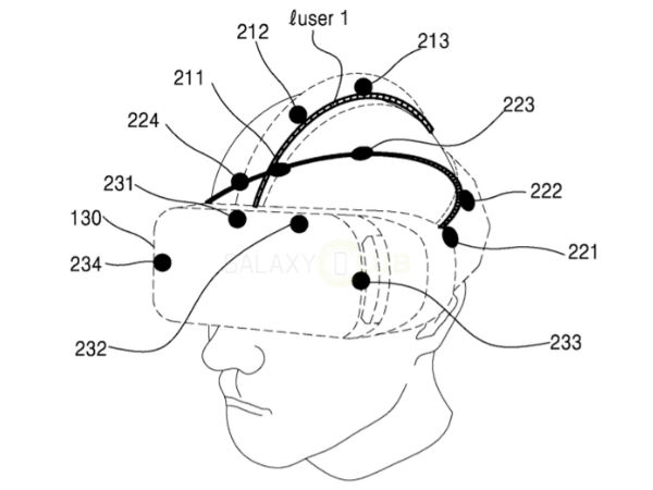 "We could see Samsung Gear VR coming with ""head recognition"" abilities in near future"