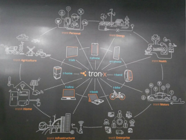 Smartron unveils tronX: India's first AI powered IoT platform