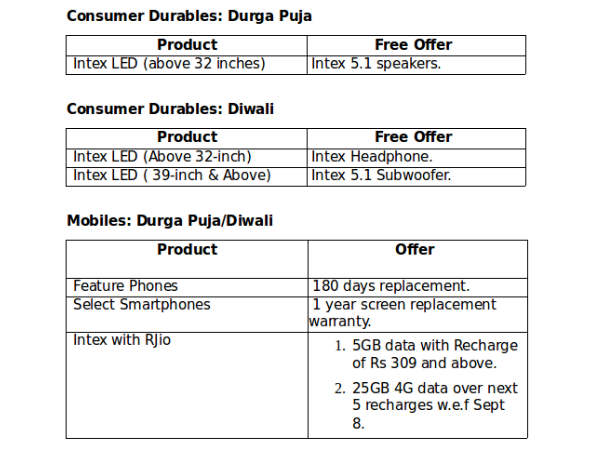 Intex announces extensive offers this festive season for consumers