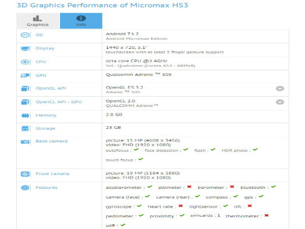 Micromax HS3, an all-screen smartphone visits GFXBench