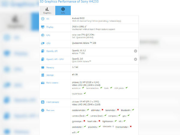 Sony smartphone visits GFXBench with 21MP rear camera, Android Oreo