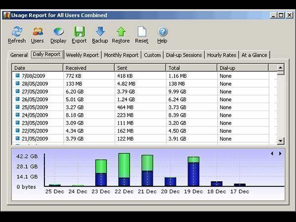 Monitor Bandwidth Usage Software