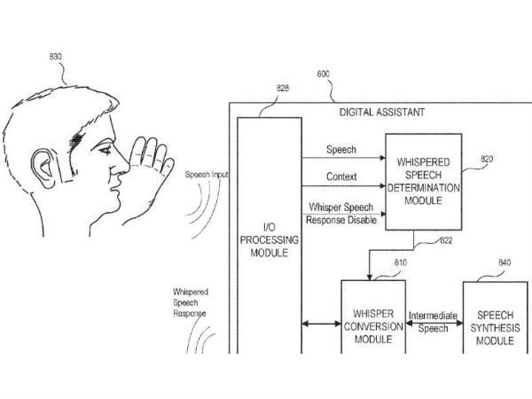 Apple's Siri may get the ability to respond to whispers in future